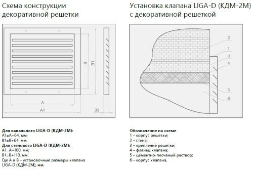 Схема установки решетки декоративной